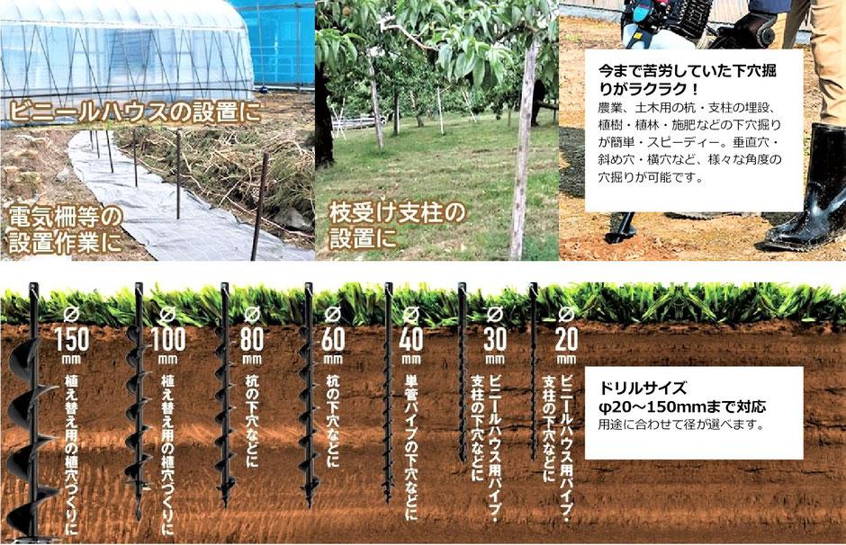 自分で家を洪水から守るために防水フェンスを作る必要があります。本ページでは、その道具ややり方をご紹介しております。