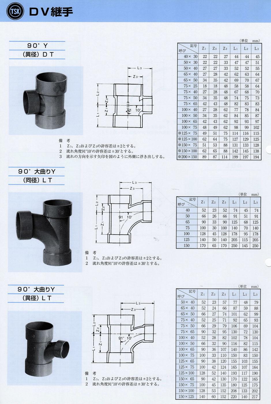 日本プラスチック工業㈱のカタログより抜粋