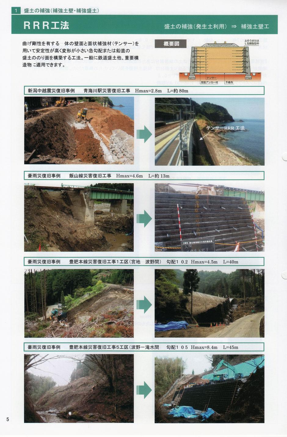 災害復旧 のり面保護 道路復旧 斜面崩落 防災資材 道路資材 のり面強化 災害防止 崖崩れ 崖補強 のり面補強 土木資材