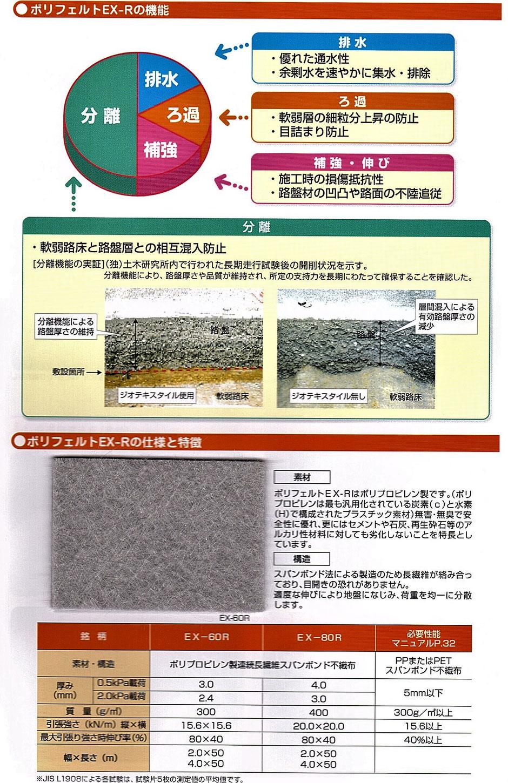 土留としてネットでせっかく抑えた土が、豪雨などで水と一緒に網目から流出しないように「水は通すが土は通さない」長繊維不織布ポリフェルトが有用です。本ページでは、ポリプロピレン製長繊維不織布【ポリフェルト】をご紹介しております。