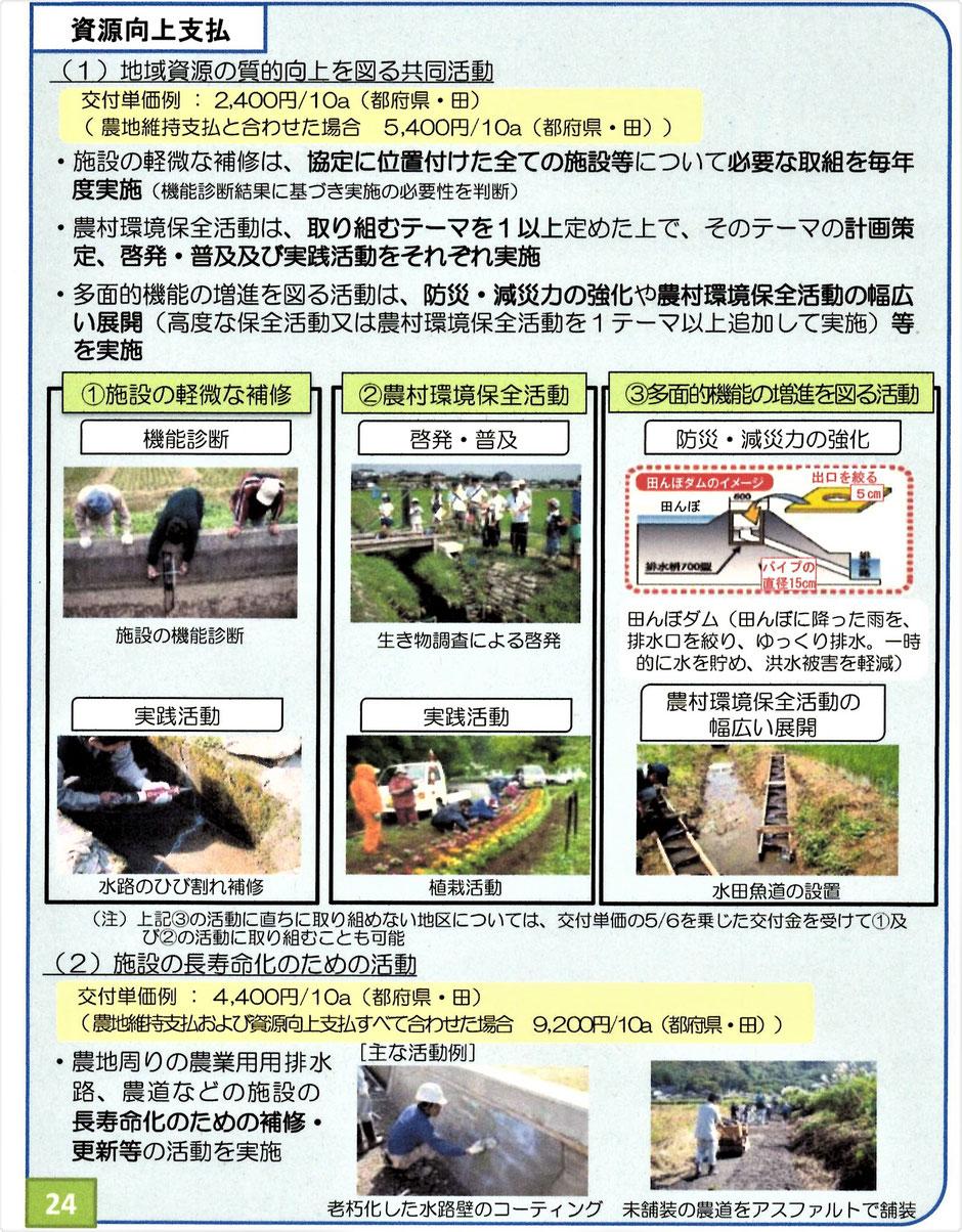 豪雨対策に有効な、田んぼダムのご紹介です。雨水を貯留し、当地や道路冠水を防いだり都市部への洪水を緩和したりする効果があります。