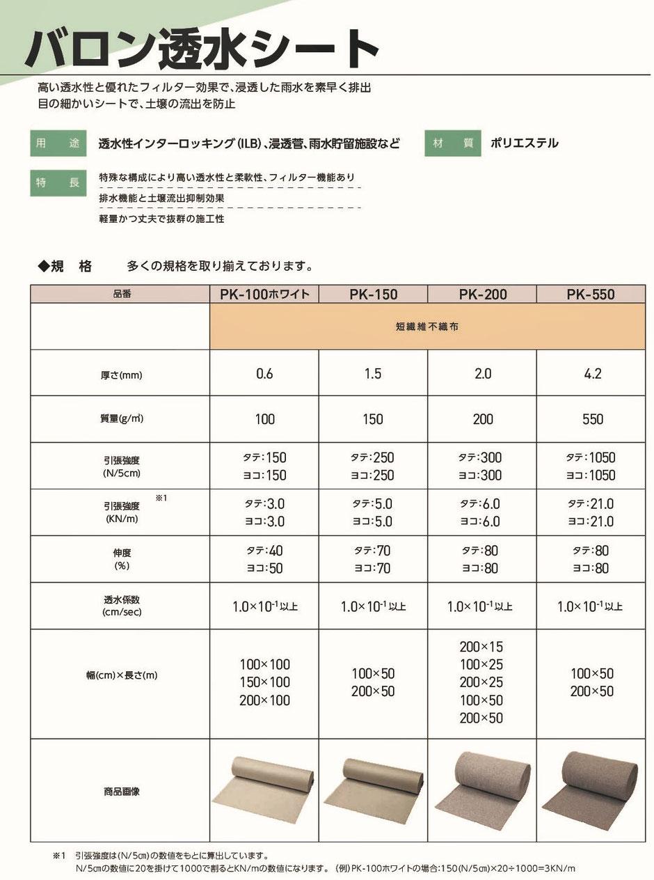 吸出し防止材でもある、透水シートはコンクリート製の構造物の裏込め材や、暗渠排水の透水シートとして幅広く使用sだれています。