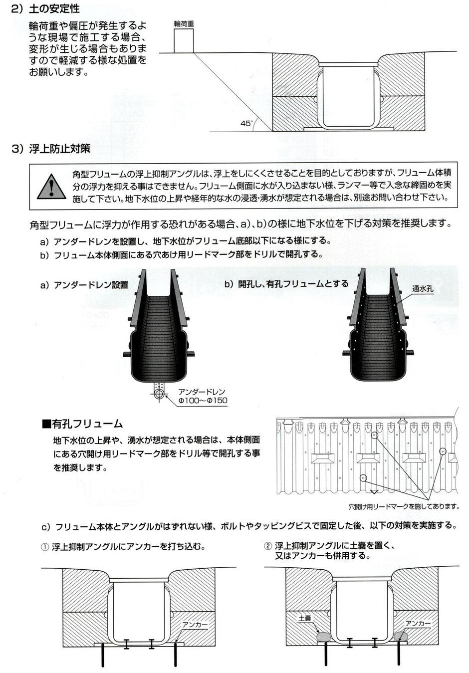 プラスチック製角型U字溝に関する、設計時に必要な説明を写真付きで解説するページです。