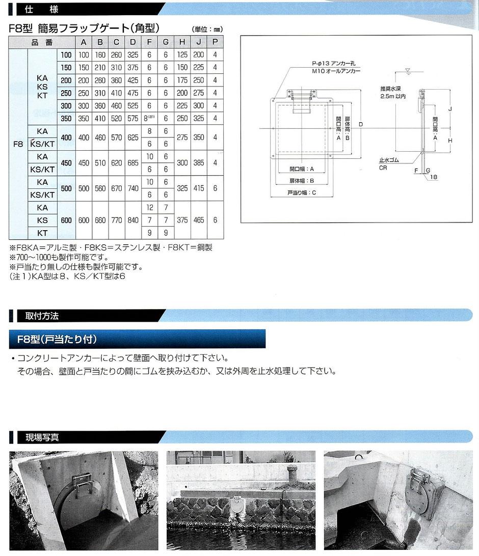 排水路に使われる、各種水門やゲートを紹介するページです。