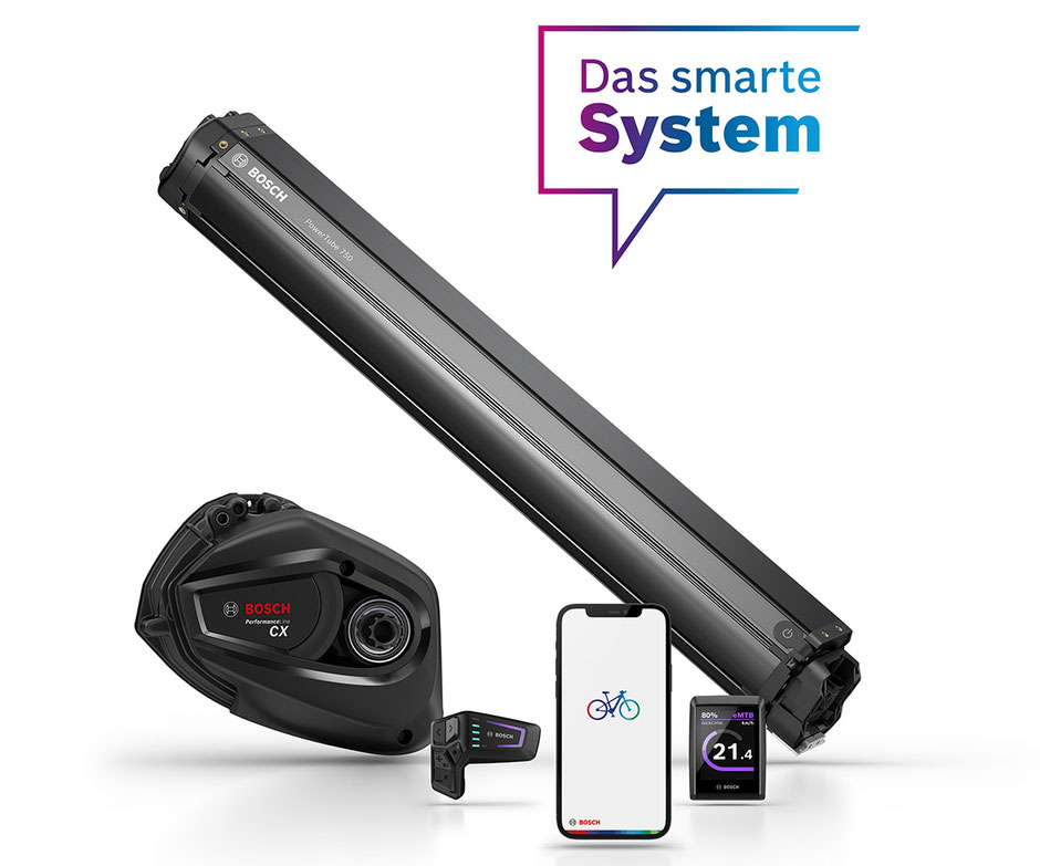 Die Komponenten des Bosch Smart Systems