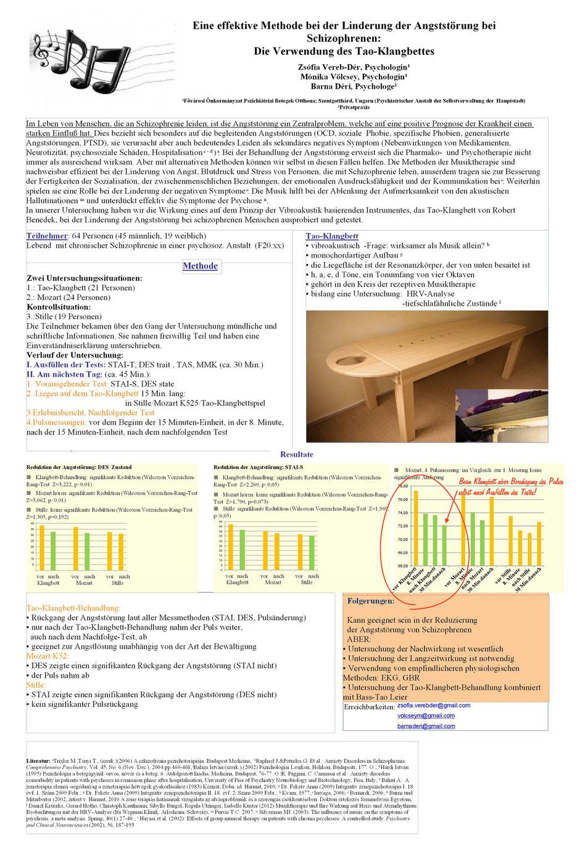 Poster der Zusammenfassung für den Psychosomatik Kongress Fßnfkirchen, Ungarn, 2012