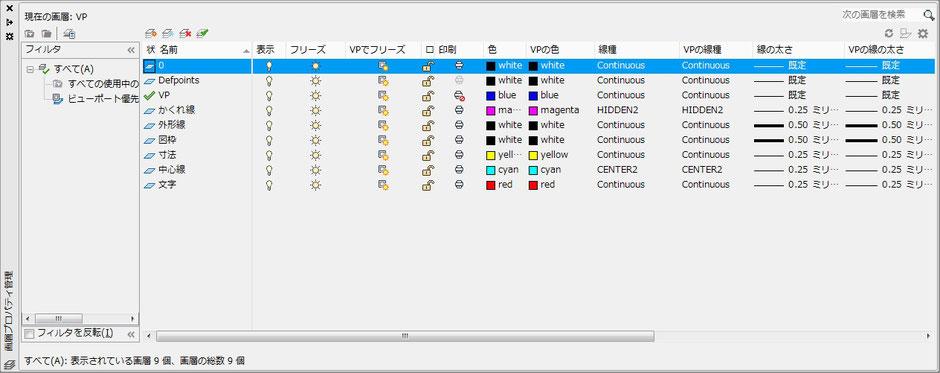 AutoCAD スタイル設定