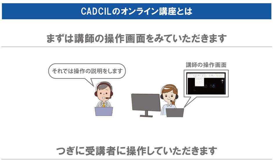 CADCILのオンライン講座とは まずは講師の操作画面を見ていただきます つぎに受講者に操作していただきます