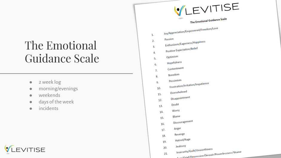 The Scale of Emotions - a great tool for helping you understand where you're at, so you can better understand how to get to where you want to go!