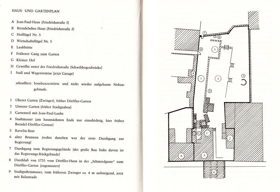 Haus- und Gartenplan des Schwabacher-Hauses – aus »Geschichte eines Hauses« von Dr. Philipp Hausser