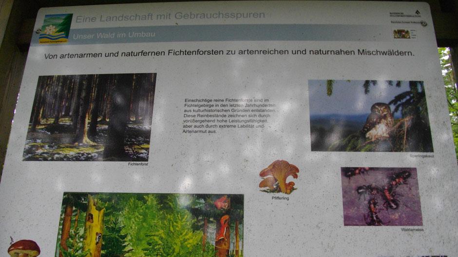 """Eine Tafel des Eger-Naturlehrpfades: """"Eine Landschaft mit Gebrauchsspuren"""""""