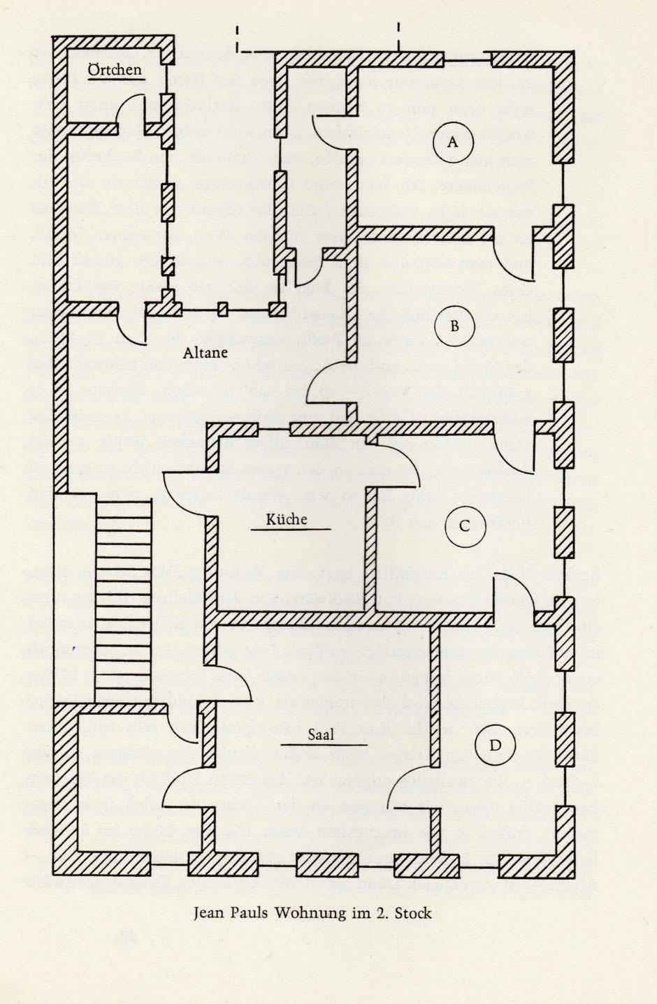 Plan von Jean Pauls Wohnung in der Friedrichstraße 5/Bayreuth – aus »Die Geschichte eines Hauses« von Dr. Philipp Hausser