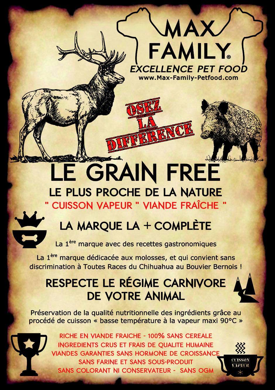 régime carnivore aliments