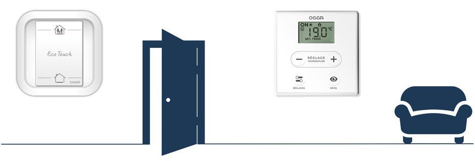 Eco-Touch, notre thermostat connecté, s'utilise avec un interrupteur et une commande murale. Grâce à ces trois simples éléments, vous pouvez faire des économies d'énergie et gagner en efficacité énergétique