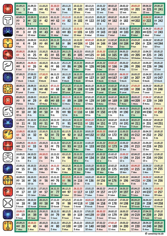 Energiekalender der Mayas mit Kalendarium vom 01.09.2021 bis 18.05.2022
