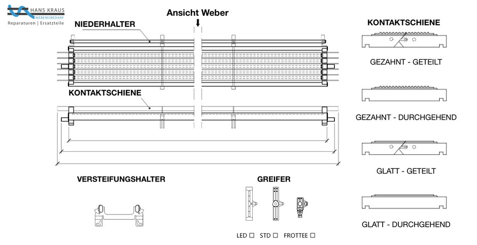 Versteifungshalter, Greifer, Kontaktschiene, Niederhalter, LED