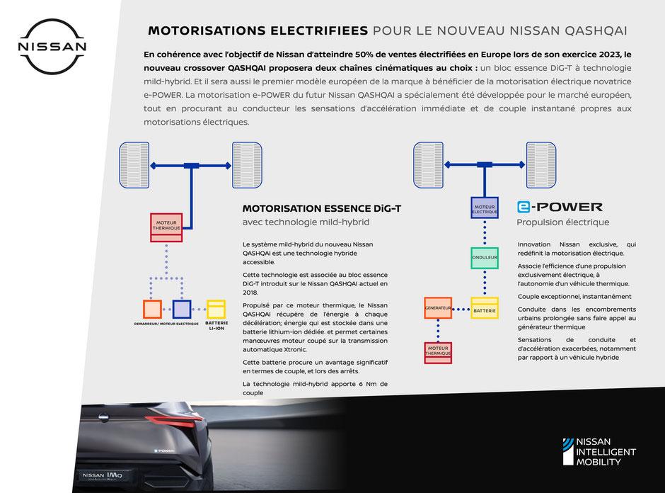 motorisations proposées pour le nouveau Nissan Qashqai 2021
