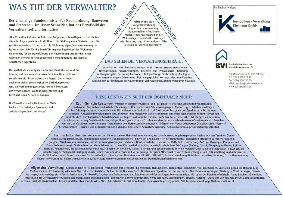 Verwalterpyramide