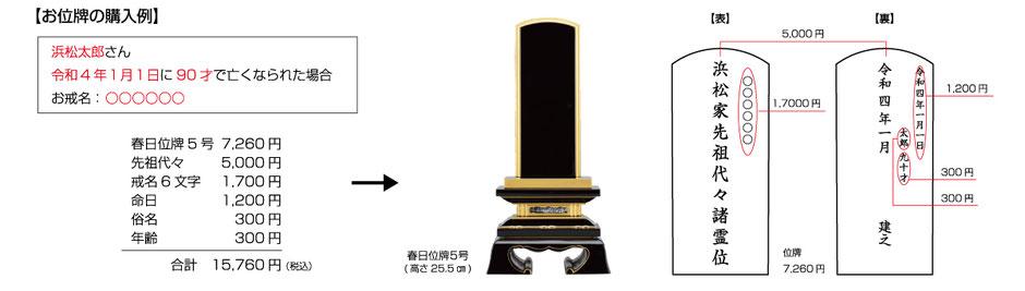 静岡県浜松市 仏壇 位牌 浜北 ぬしや 戒名の書き入れ 購入 例