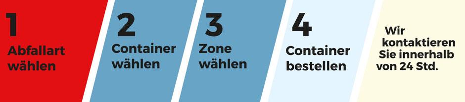 Schritte: 1 Abfallart wählen, 2. Schritt Container wählen, 3. Zone wählen, 4. Container bestellen - Wir kontaktieren Sie innerhalb von 24 Std.