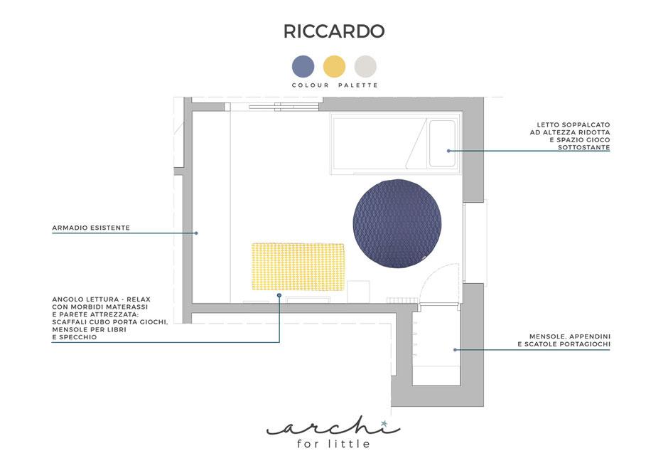 Progettare camera da letto online fare una tabella dove for Progettare camera da letto online