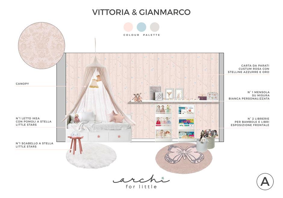 Vittoria e gianmarco progetto archi for little - Sbarra letto ikea ...