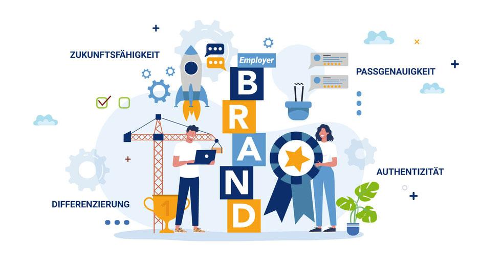 Infografik zu Employer Branding und EVP - Bildung einer starken Arbeitgebermarke