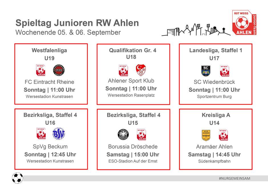 Spieltag Junioren Rot Weiß Ahlen