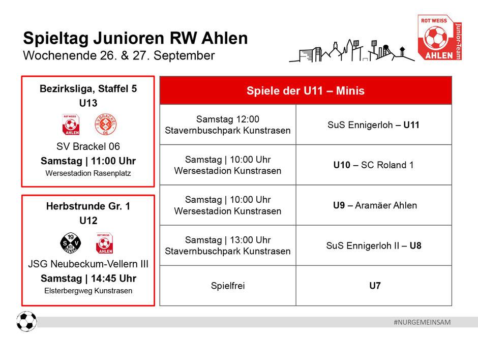 Rot Weiß Ahlen Junioren Spielplan. Wochenende: 26. - 27. September 2020