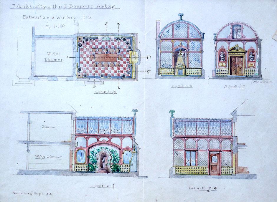 1899 Antrag zur Erweiterung eine Wintergartens (Quelle Bauamt)