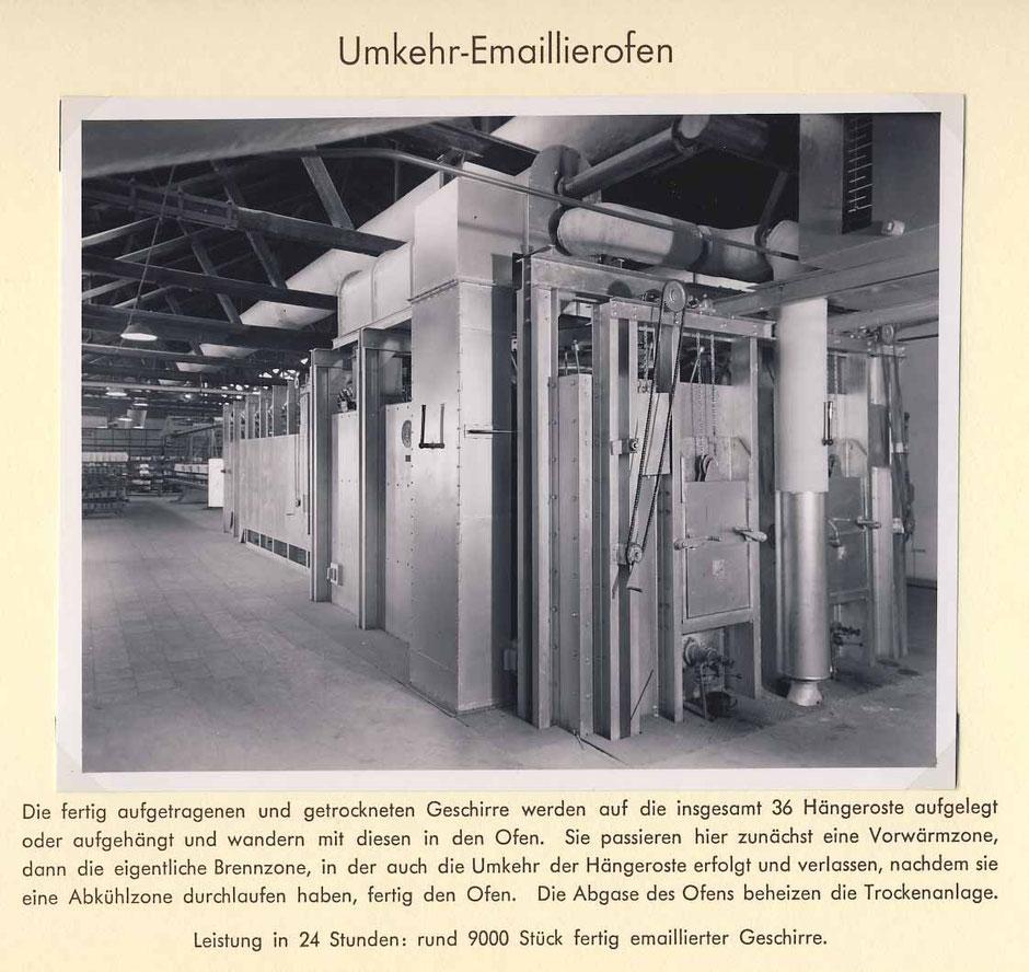 Beschreibung zur Inbetriebnahme des neuen Tunelofens