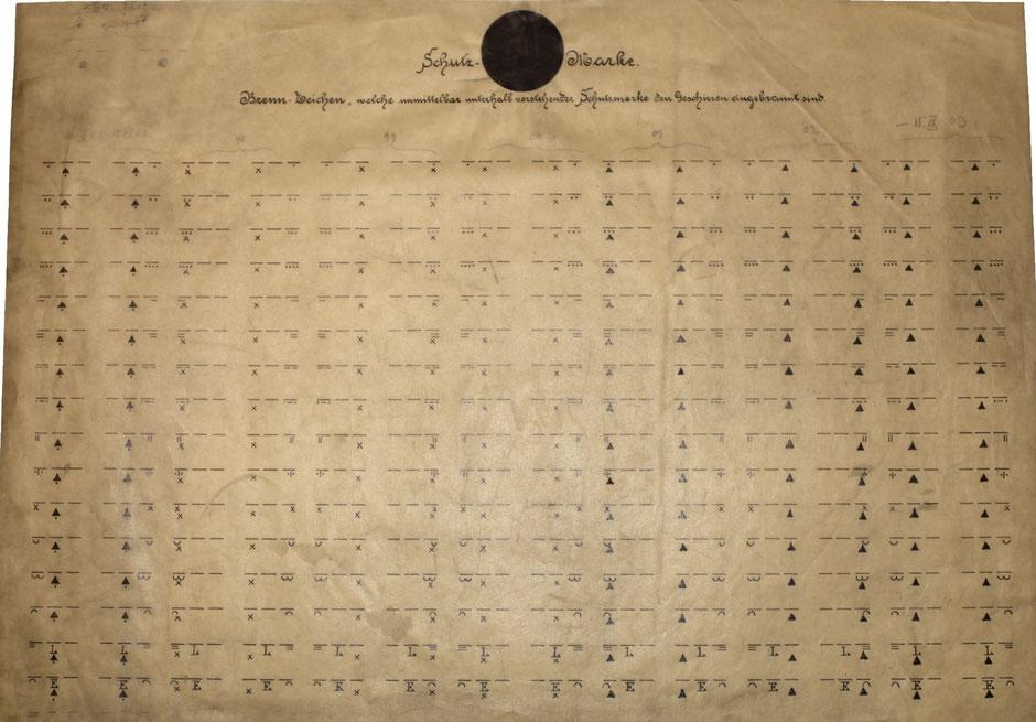 Brennmarkierungen zwischen 1897-1903 [Quelle Archiv Museum Theuern]