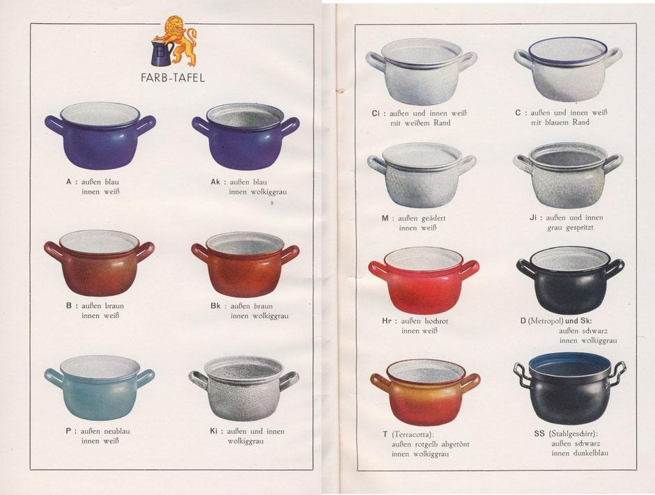 Emailfarben im Katalog von 1936