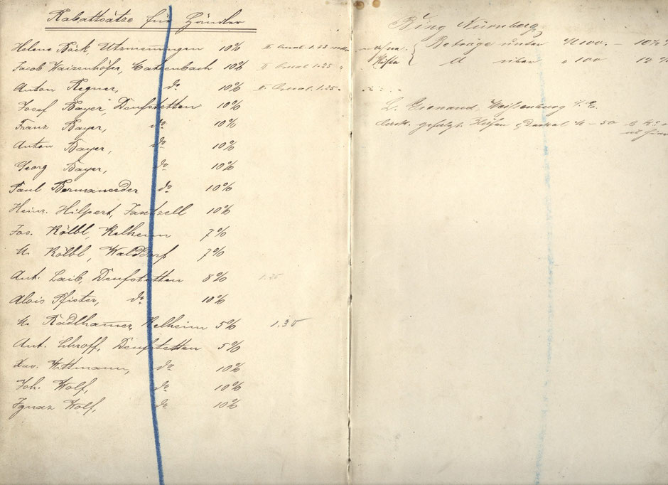 letzte Seite des Katalogs von 1884: Rabattsätze für Händler [11]