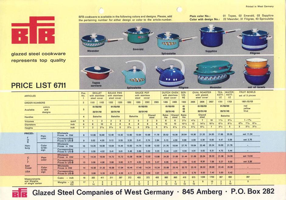 BFB Produkte