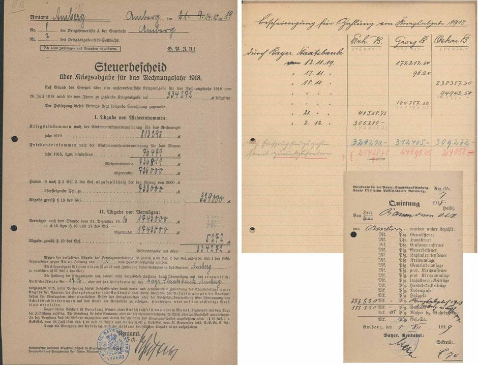 1918 Kriegsabgabe