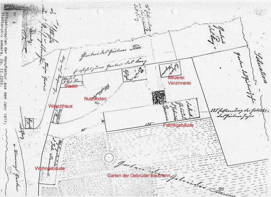 Plan 1877