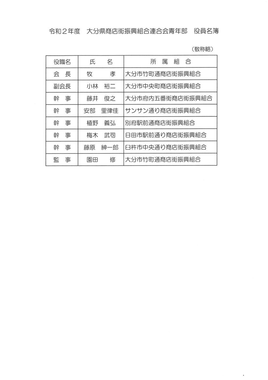 県振連青年部 役員名簿