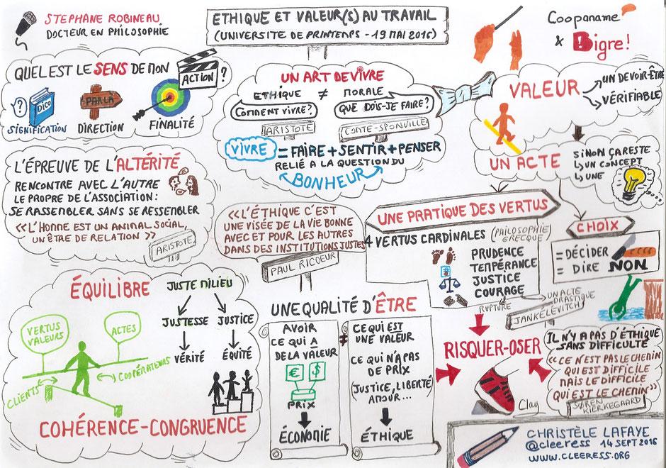 facilitation graphique, éthique et valeurs au travail, Coopaname Bigre ESS, Stéphane Robineau