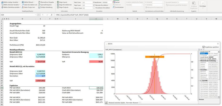 MC FLO Zeitreihe ARCH Excel Simulation Monte Carlo Portfolio VaR CVaR Expected Shortfall Modell Value at risk