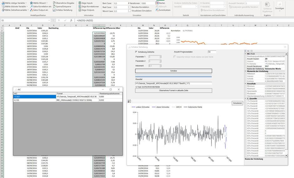 MC FLO Zeitreihe ARCH Excel Simulation Monte Carlo Portfolio VaR CVaR Expected Shortfall Schätzung Value at risk