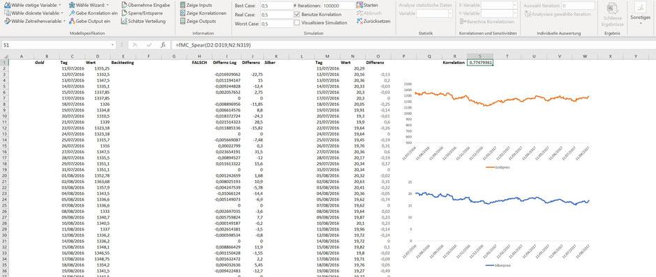 MC FLO Zeitreihe ARCH Excel Simulation Monte Carlo Portfolio VaR CVaR Expected Shortfall Value at risk