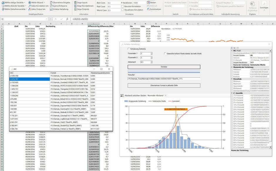 MC FLO Zeitreihe ARCH Excel Simulation Monte Carlo Portfolio VaR CVaR Expected Shortfall Verteilungsanpassung Value at risk