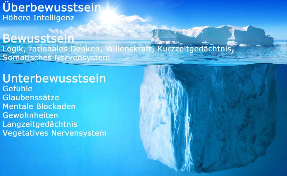 Die 3 Ebenen des Bewusstseins