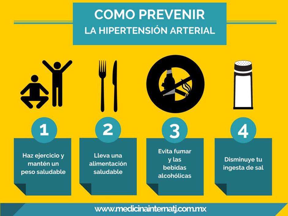 Como Prevenir la Hipertensión Arterial - Médico Internista
