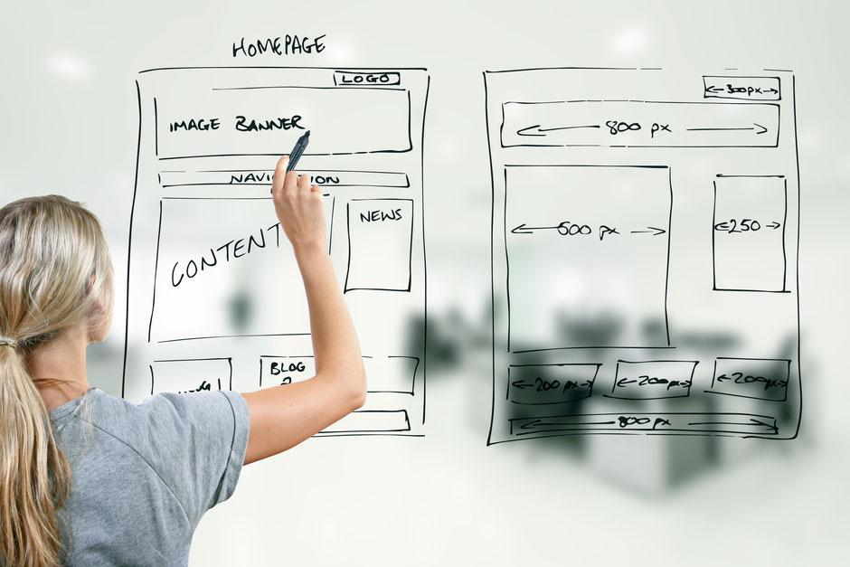 Planung und Konzeption des Webdesigns