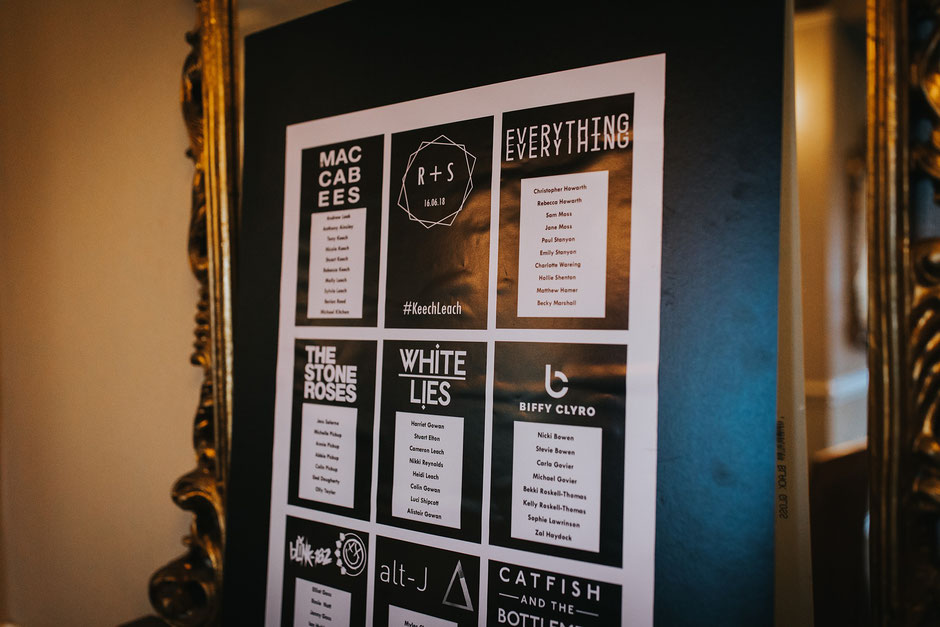 wedding table plan featuring bands as table names