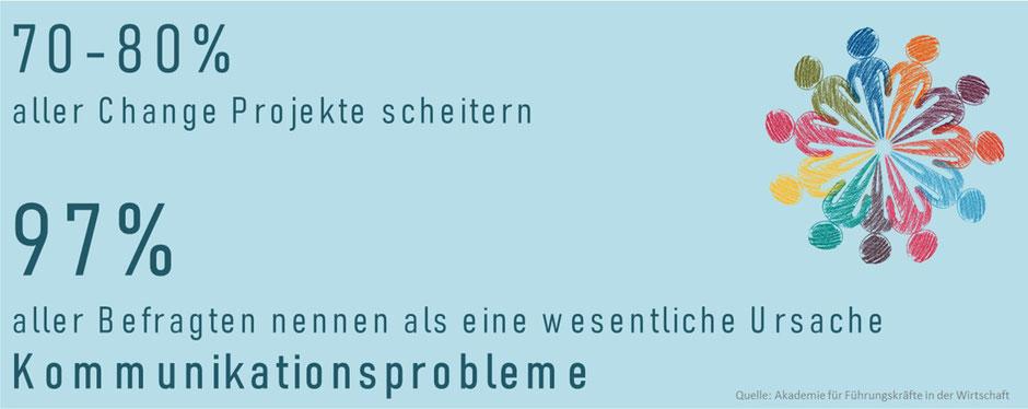 Change Projekte scheitern wegen Kommunikationsproblemen und Schwierigkeiten