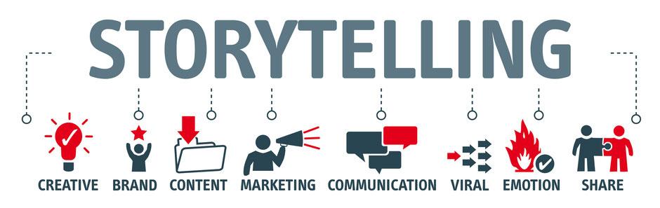 Storytelling e brand