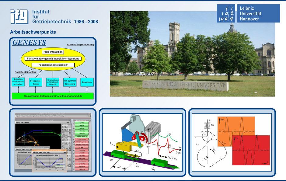 Arbeitsschwerpunkte des ehemaligen Instituts für Getriebetechnik der Leibniz Universität Hannover unter dessen letztem Leiter Prof. Braune